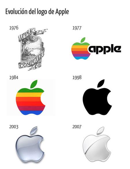 Lịch sử thiết kế logo Apple