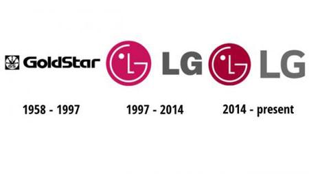 Lịch sử thiết kế logo LG