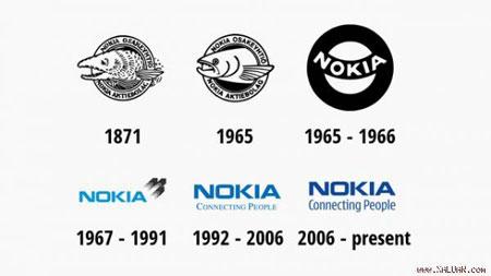 Lịch sử thiết kế logo Nokia