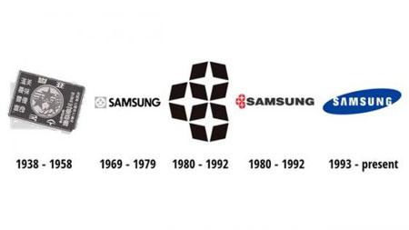 Lịch sử thiết kế logo Samsung